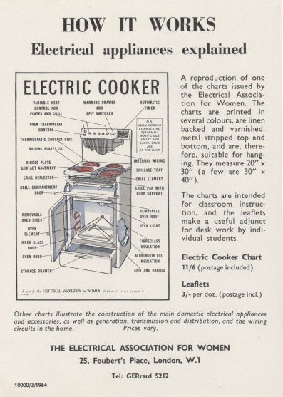 naest 93 09 40 - electric cooker leaflet 1964