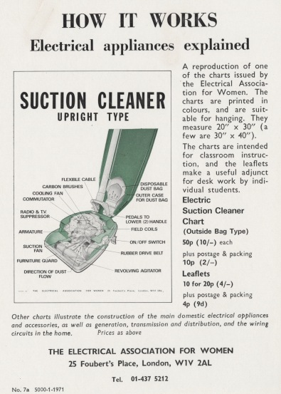 naest 93 09 40 - suction cleaner leaflet 1971